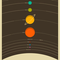 Solar System (Brown), Greeting Card