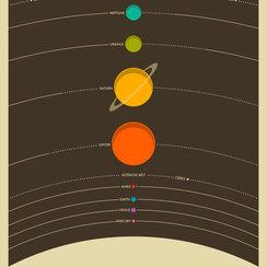 Solar System (Brown), Greeting Card